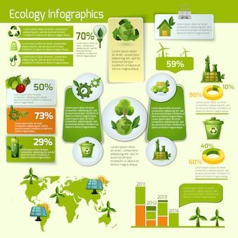 グリーンエコロジーインフォグラフィック