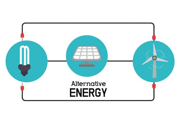 グリーンエネルギーとエコロジー