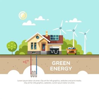 Green energy an eco friendly house  solar energy wind energy geothermal energy