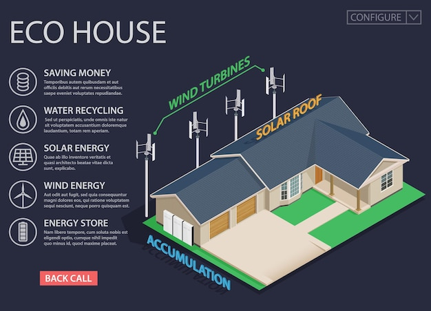 Green energy and eco friendly modern house on dark background. Premium Vector