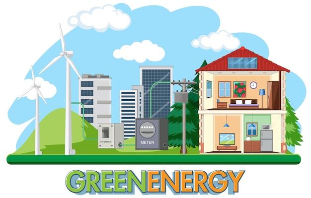 風力タービンによって生成されるグリーンエネルギー