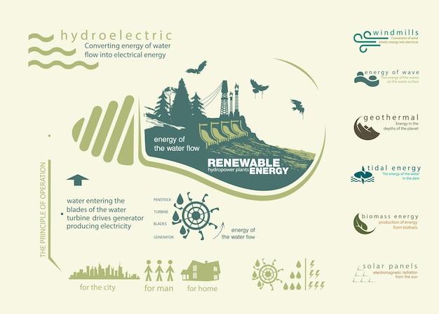 グリーンエネルギー。