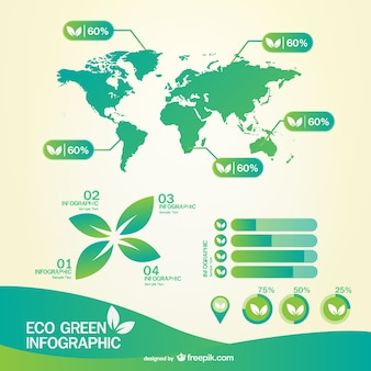緑のインフォグラフィックグローバル統計