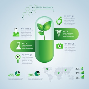 Green pharmacy infographic