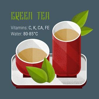 Elementi di tè verde con foglie coppia rossa sul piattino e proprietà utili della bevanda isolata