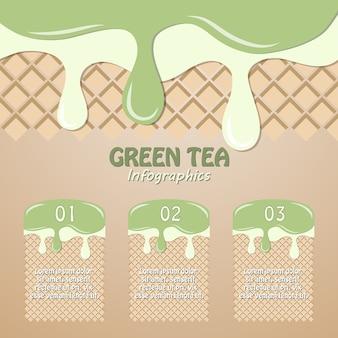 Green tea infographics