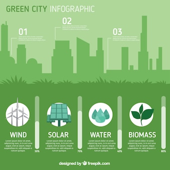 Green town silhouette with infographic elements
