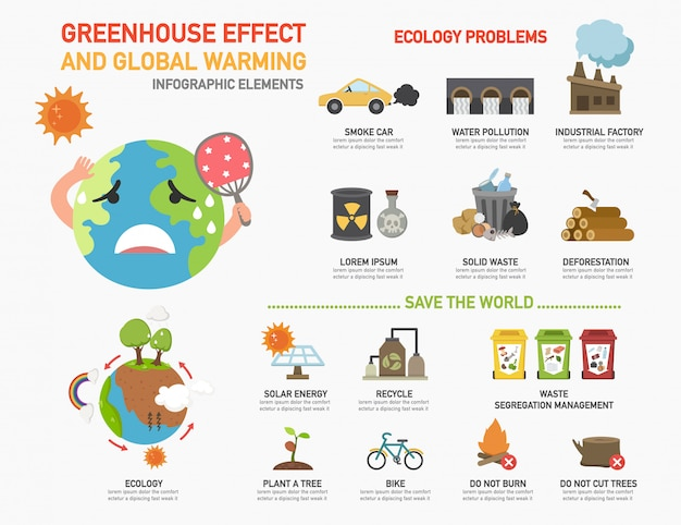 온실 효과 및 지구 온난화 인포 그래픽