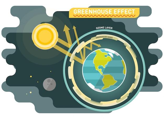 온실 효과 다이어그램