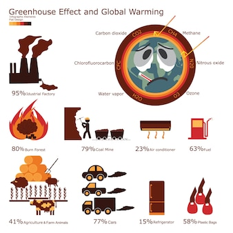 Greenhouse effect and global warming infographic elements.