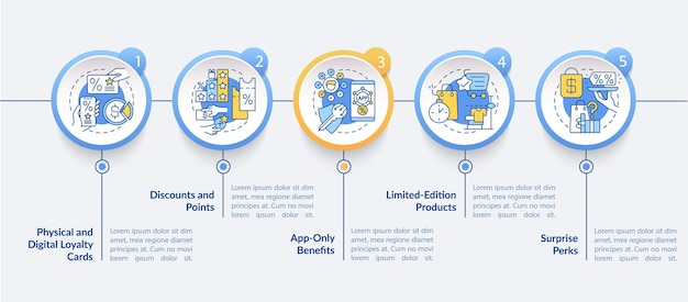 Groceries loyalty program ideas vector infographic template. presentation outline design elements. data visualization with 5 steps. process timeline info chart. workflow layout with line icons