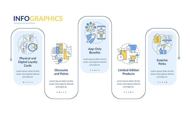 Groceries loyalty program vector infographic template. loyalty card presentation outline design elements. data visualization with 5 steps. process timeline info chart. workflow layout with line icons