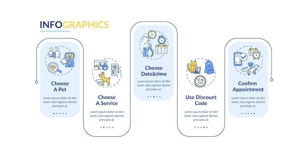 グルーミングサロンサービスアプリのインフォグラフィックテンプレート