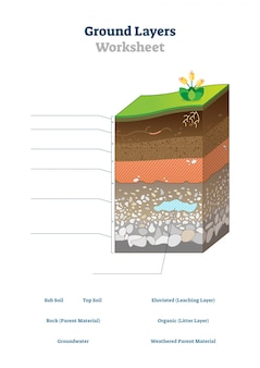 Ground layers worksheet illustration