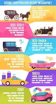 Ground transportation from old time transport till modern cars colorful infographics with charts