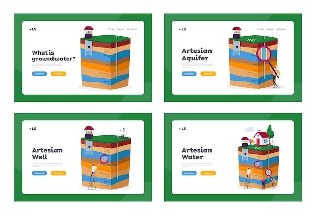 Groundwater or artesian water extraction landing page template set