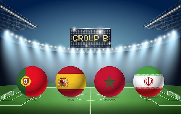 Group b soccer tournament russia 2018 (portugal, spain, morocco, iran)