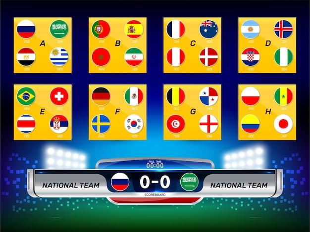 세계 축구 러시아 2018 국가 대표팀
