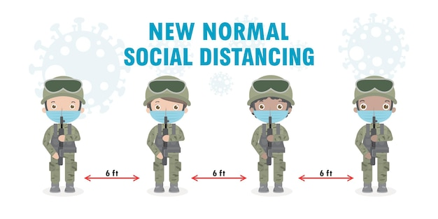 フェイスマスクと社会的距離を身に着けている兵士のグループ