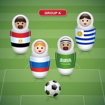 サッカーカップ2018のグループa