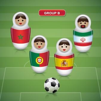 サッカーカップ2018のグループb