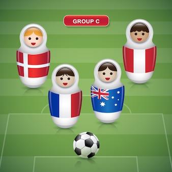 サッカーカップ2018のグループc