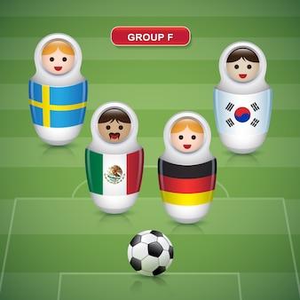 サッカーカップ2018のグループf