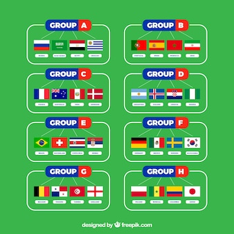 Groups of football world championship with different flags