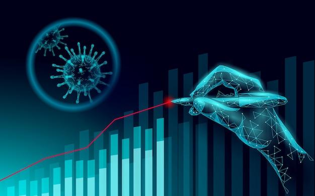 成長するグラフコロナウイルス統計