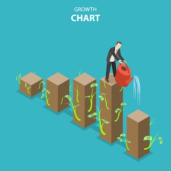 Growth chart flat isometric vector illustration