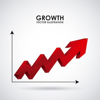 Growth design