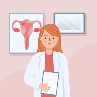 婦人科の概念図