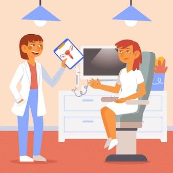 Концепция консультации гинеколога