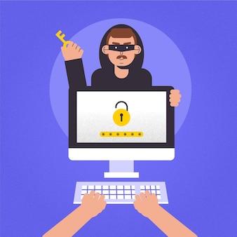Concetto di attività di hacker