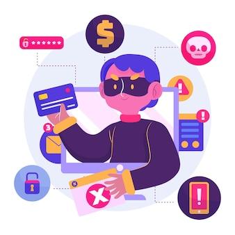 Attività di hacker illustrata