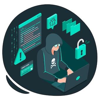 ハッカーの概念図