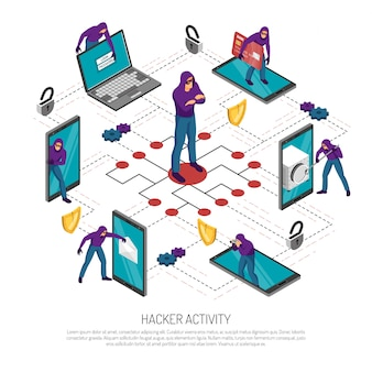 Hacker stealing money and personal information isometric flowchart on white 3d Free Vector