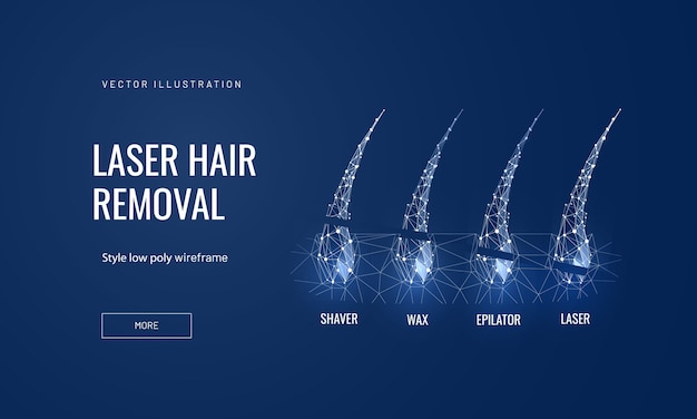 Hair removal in polygonal futuristic style for banner
