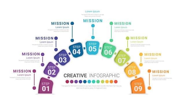 9つのオプションを備えた半円のインフォグラフィック要素のデザイン