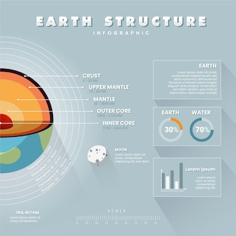 Half of earth infographic with statistical information