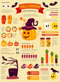 Плакат вечеринки в честь хэллоуина с шаблоном элементов инфографики в плоском стиле