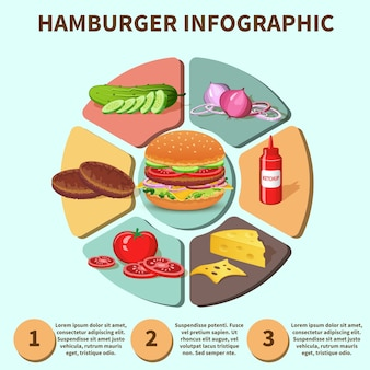 ハンバーガーサンドイッチインフォグラフィック