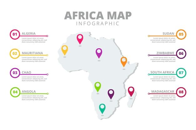 手描きのアフリカの地図のインフォグラフィック