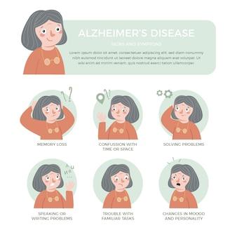 손으로 그린 알츠하이머 증상 infographic