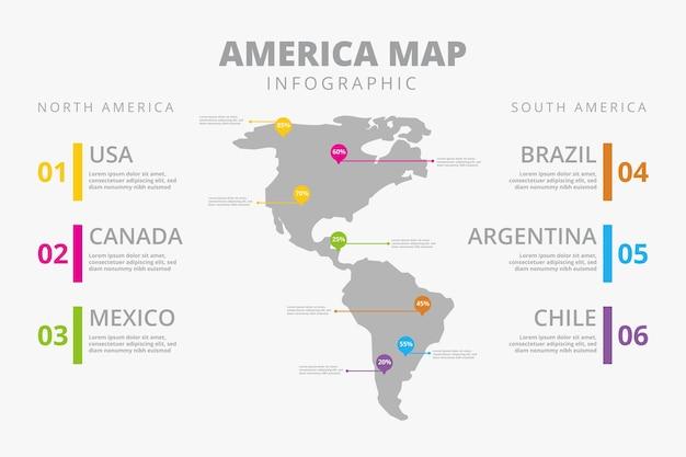 手描きのアメリカの地図のインフォグラフィック