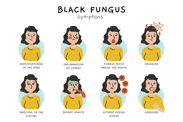 Hand drawn black fungus symptoms