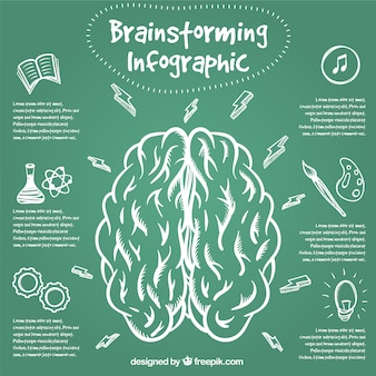 Hand-drawn brain infographic template with blackboard background