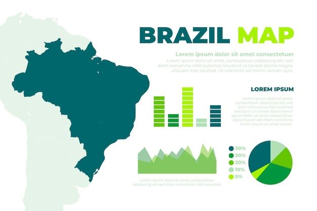 手描きのブラジルの地図のインフォグラフィック