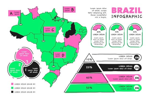 Mappa del brasile disegnata a mano infografica