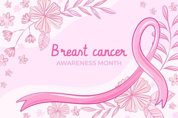 손으로 그린 유방암 인식의 달 배경